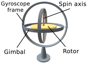 Gyroscope - thank you Wikipedia!